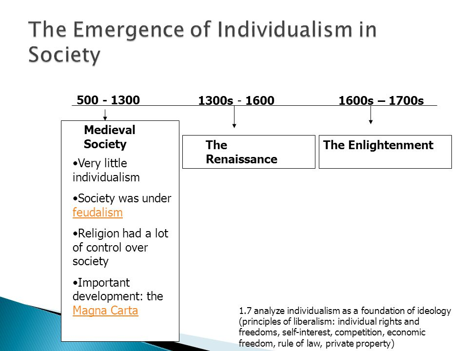 The Renaissance Medieval Society The Enlightenment Very little individualism Society was under feudalism feudalism Religion had a lot of control over society Important development: the Magna Carta Magna Carta 500 - 1300 1300s - 16001600s – 1700s The Renaissance 1.7 analyze individualism as a foundation of ideology (principles of liberalism: individual rights and freedoms, self-interest, competition, economic freedom, rule of law, private property)