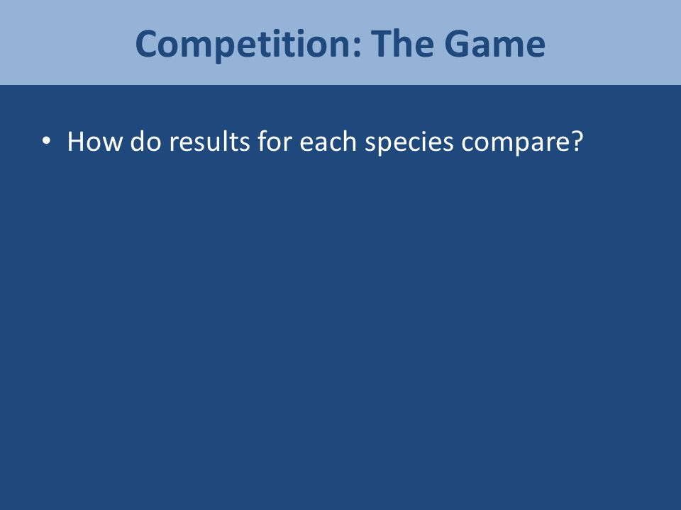 Competition: The Game How do results for each species compare?