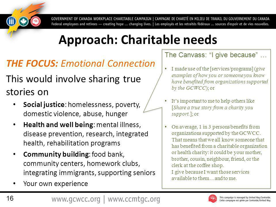 Approach: Charitable needs THE FOCUS: Emotional Connection This would involve sharing true stories on Social justice: homelessness, poverty, domestic violence, abuse, hunger Health and well being: mental illness, disease prevention, research, integrated health, rehabilitation programs Community building: food bank, community centers, homework clubs, integrating immigrants, supporting seniors Your own experience 16 The Canvass: I give because … I made use of the [services/programs] (give examples of how you or someone you know have benefited from organizations supported by the GCWCC); or It's important to me to help others like [Share a true story from a charity you support.]; or On average, 1 in 3 persons benefits from organizations supported by the GCWCC.