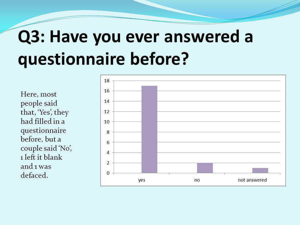 Q3: Have you ever answered a questionnaire before.