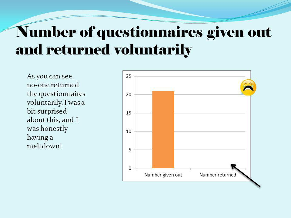 Number of questionnaires given out and returned voluntarily As you can see, no-one returned the questionnaires voluntarily.