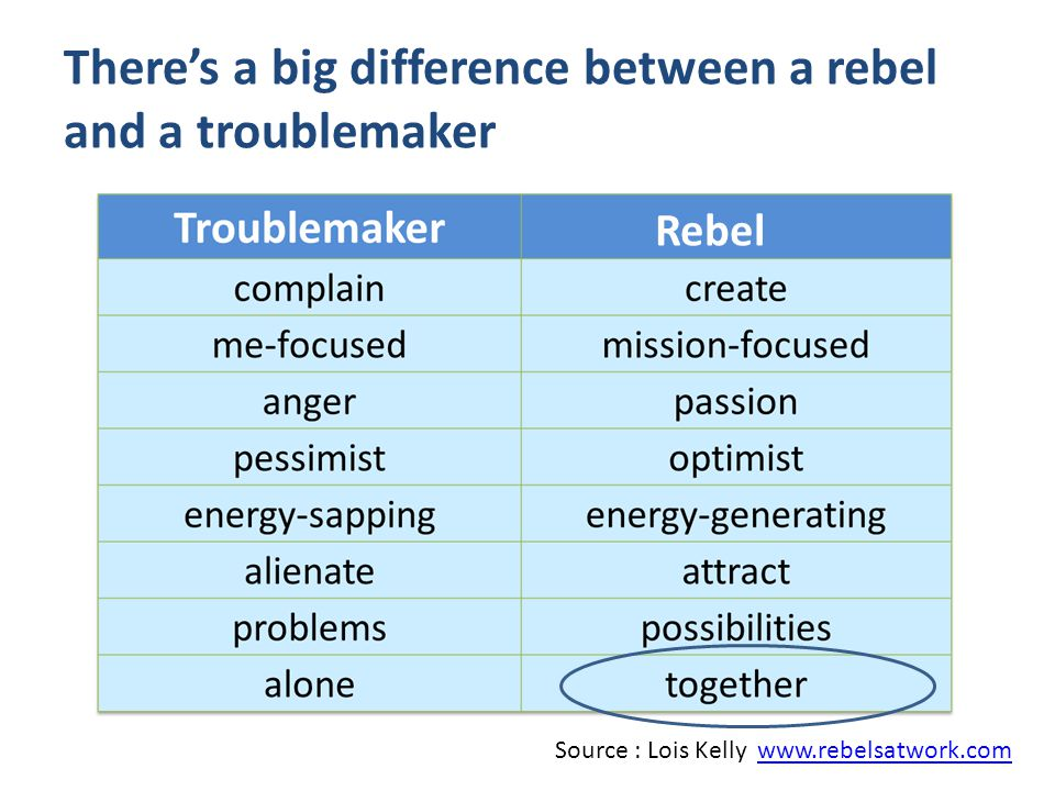 Source : Lois Kelly www.rebelsatwork.comwww.rebelsatwork.com There's a big difference between a rebel and a troublemaker Rebel