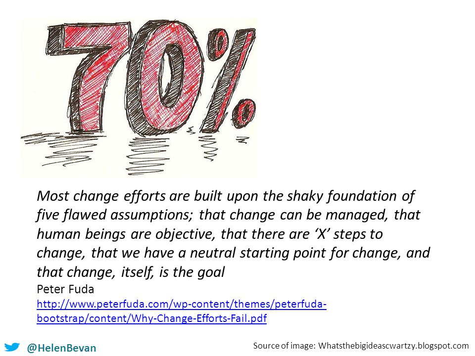 @HelenBevan Most change efforts are built upon the shaky foundation of five flawed assumptions; that change can be managed, that human beings are objective, that there are 'X' steps to change, that we have a neutral starting point for change, and that change, itself, is the goal Peter Fuda http://www.peterfuda.com/wp-content/themes/peterfuda- bootstrap/content/Why-Change-Efforts-Fail.pdf Source of image: Whatsthebigideascwartzy.blogspot.com