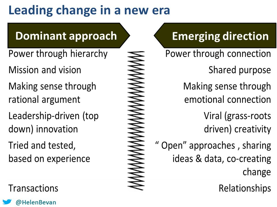 @HelenBevan Leading change in a new era Dominant approach Emerging direction
