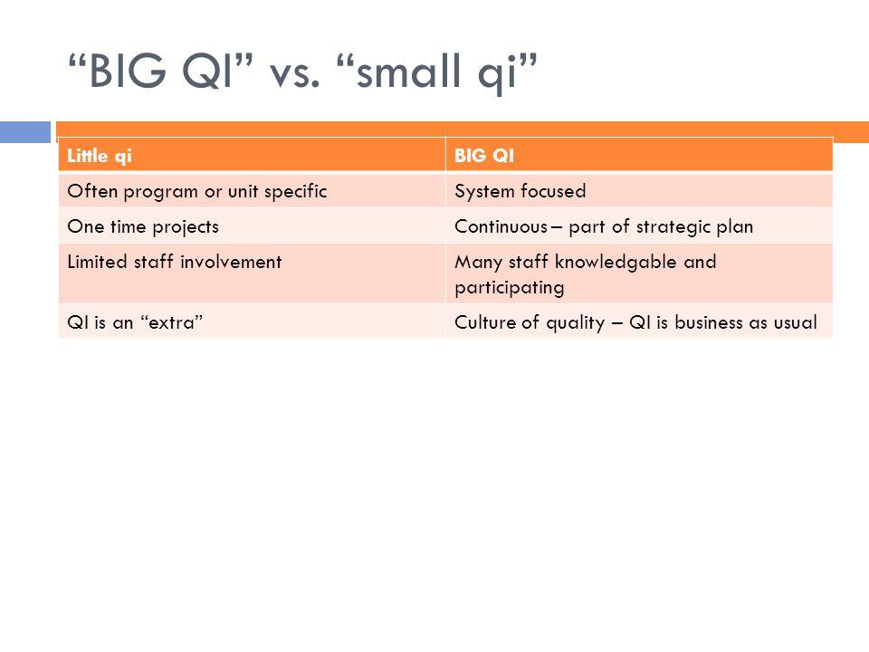 BIG QI vs.