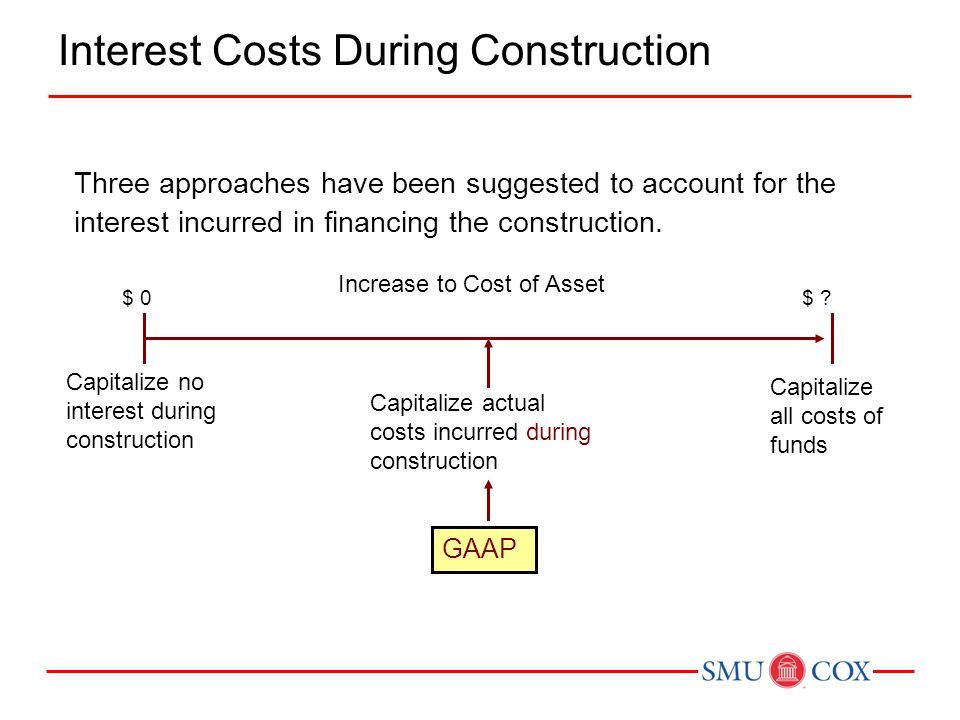 Three approaches have been suggested to account for the interest incurred in financing the construction. Capitalize no interest during construction Ca