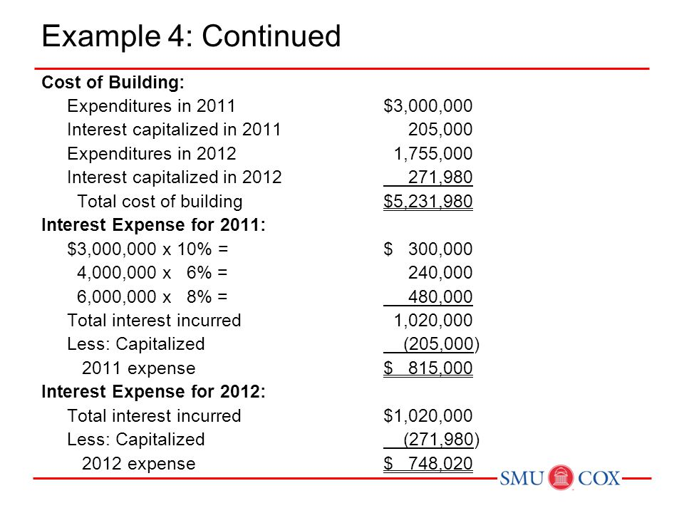 Example 4: Continued Cost of Building: Expenditures in 2011$3,000,000 Interest capitalized in 2011 205,000 Expenditures in 2012 1,755,000 Interest cap