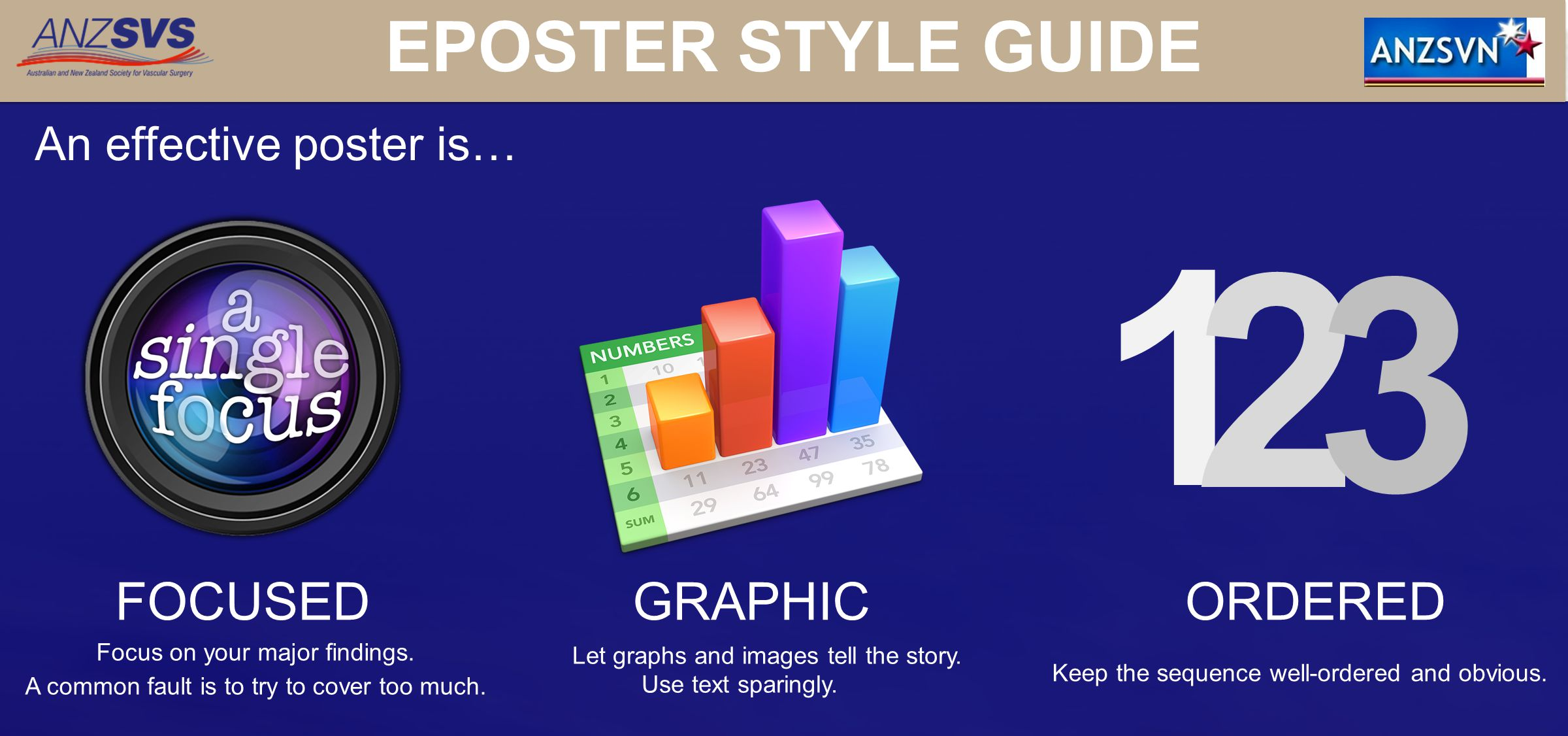 EPOSTER STYLE GUIDE Start by designing your layout.