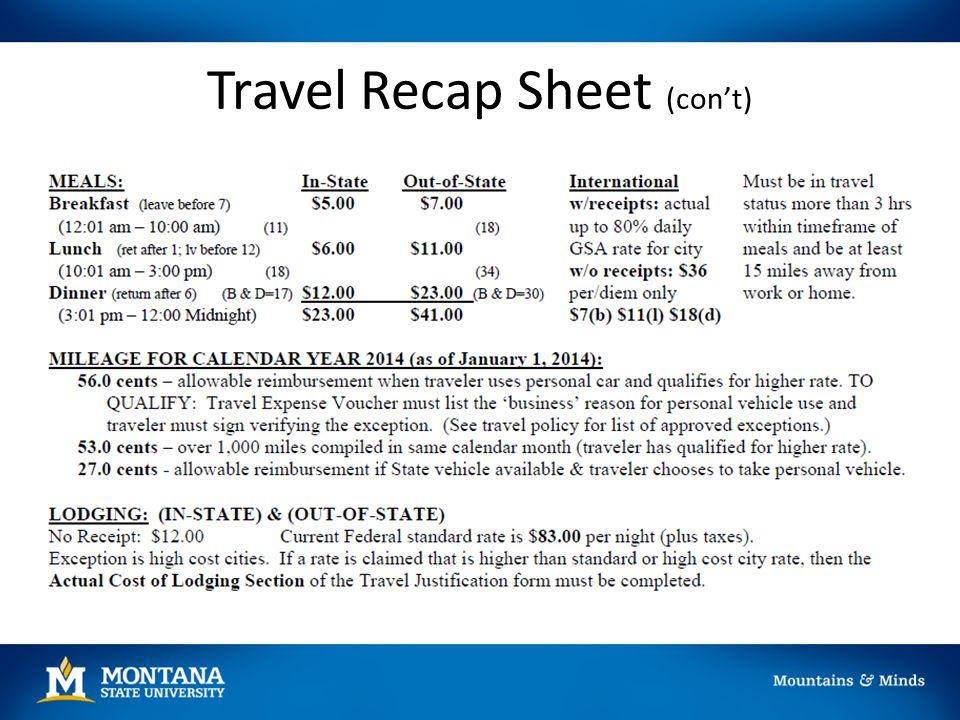 Travel Recap Sheet (con't)