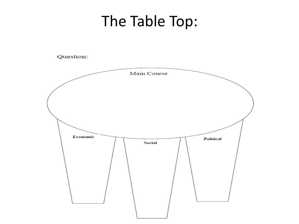 The Table Top: