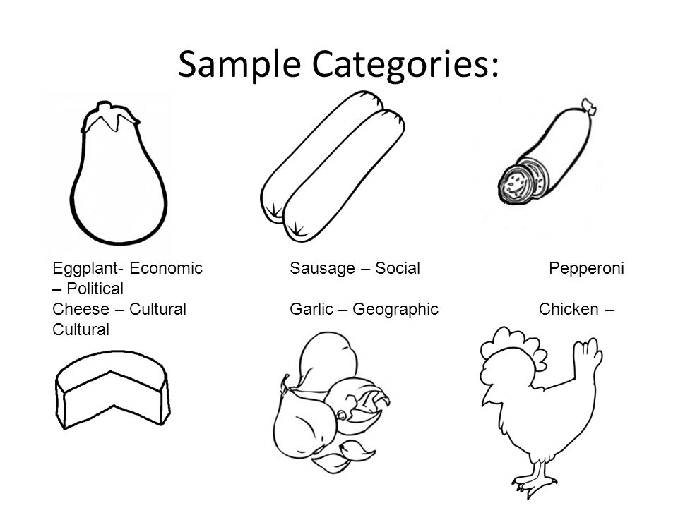 Sample Categories: Eggplant- Economic Sausage – Social Pepperoni – Political Cheese – Cultural Garlic – Geographic Chicken – Cultural