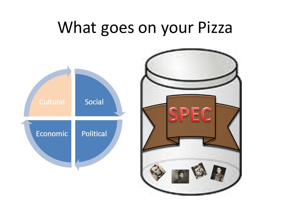 What goes on your Pizza Social PoliticalEconomic Cultural