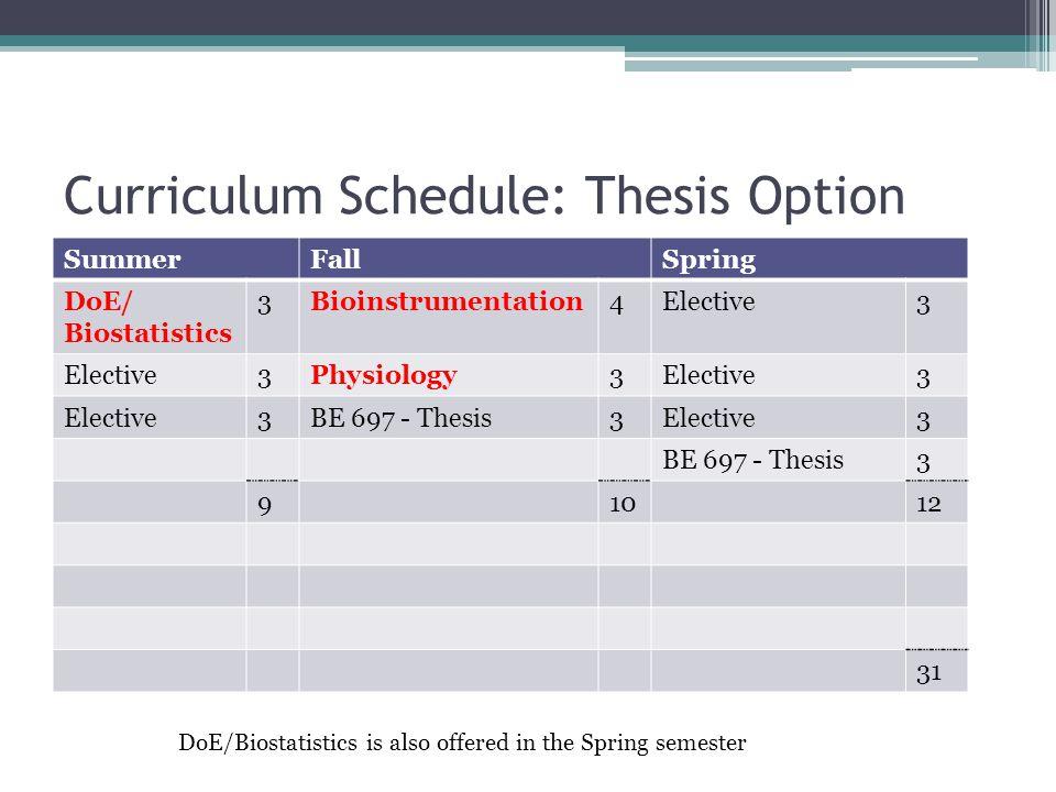 Curriculum Schedule: Thesis Option SummerFallSpring DoE/ Biostatistics 3Bioinstrumentation4Elective3 3Physiology3Elective3 3BE 697 - Thesis3Elective3
