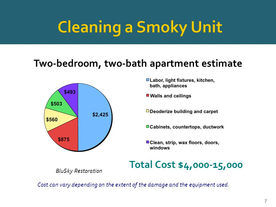 7 Two-bedroom, two-bath apartment estimate Cost can vary depending on the extent of the damage and the equipment used.
