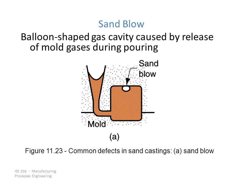 ISE 316 - Manufacturing Processes Engineering Sand Blow Balloon ‑ shaped gas cavity caused by release of mold gases during pouring Figure 11.23 ‑ Common defects in sand castings: (a) sand blow