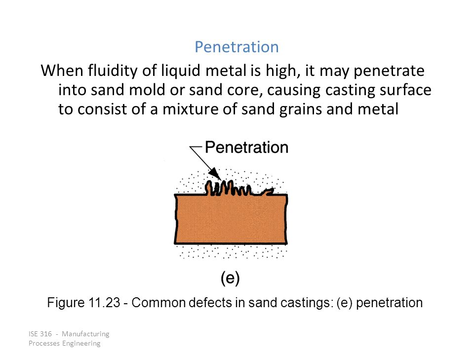 ISE 316 - Manufacturing Processes Engineering Penetration When fluidity of liquid metal is high, it may penetrate into sand mold or sand core, causing casting surface to consist of a mixture of sand grains and metal Figure 11.23 ‑ Common defects in sand castings: (e) penetration