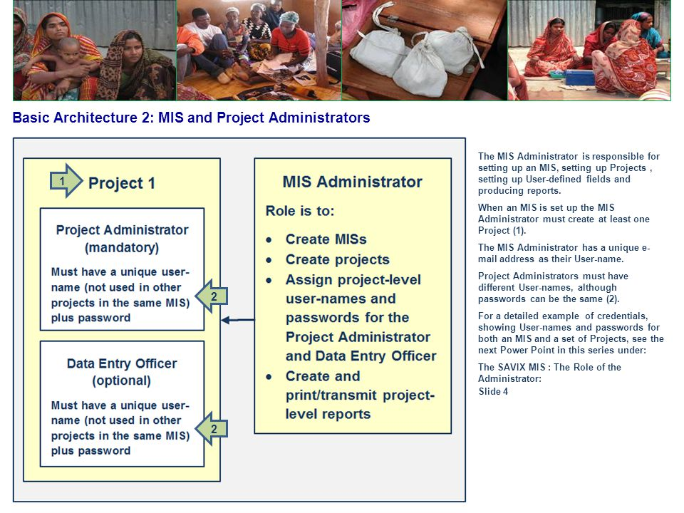 Basic Architecture 2: MIS and Project Administrators The MIS Administrator is responsible for setting up an MIS, setting up Projects, setting up User-defined fields and producing reports.