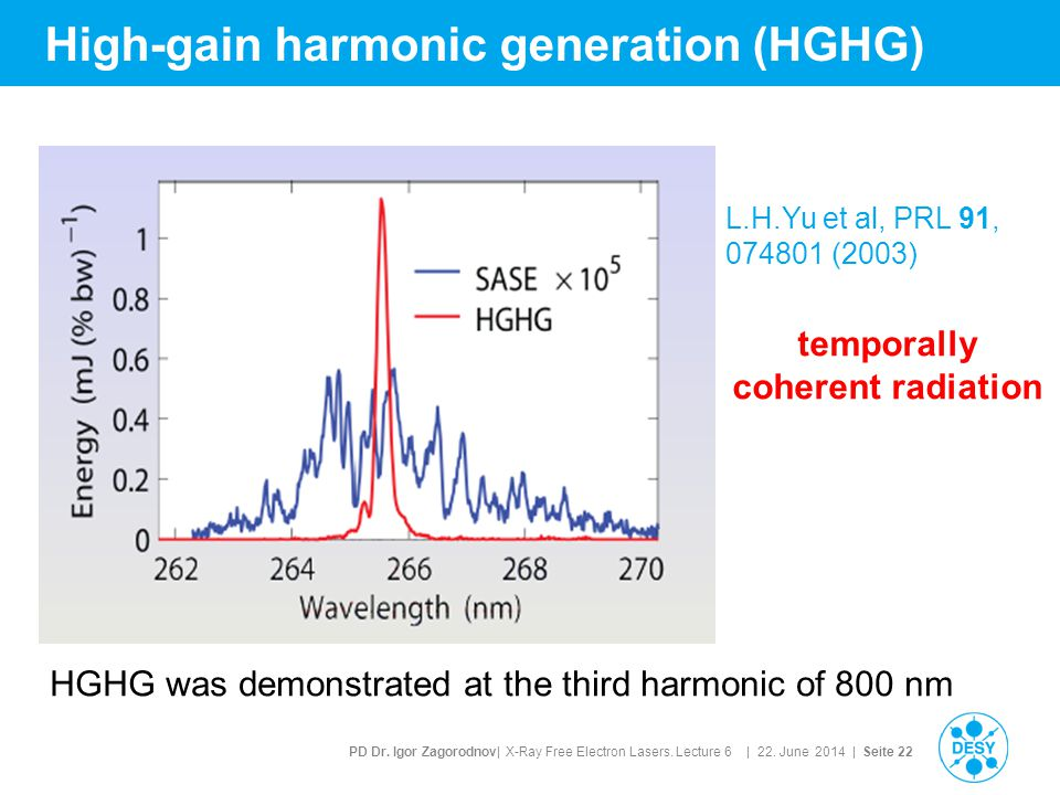 PD Dr. Igor Zagorodnov| X-Ray Free Electron Lasers. Lecture 6 | 22. June 2014 | Seite 22 High-gain harmonic generation (HGHG) L.H.Yu et al, PRL 91, 07