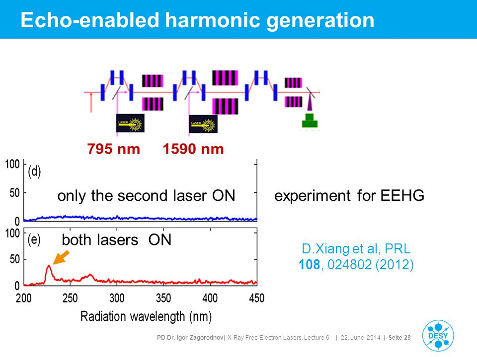 PD Dr. Igor Zagorodnov| X-Ray Free Electron Lasers. Lecture 6 | 22. June 2014 | Seite 28 Echo-enabled harmonic generation D.Xiang et al, PRL D.Xiang e