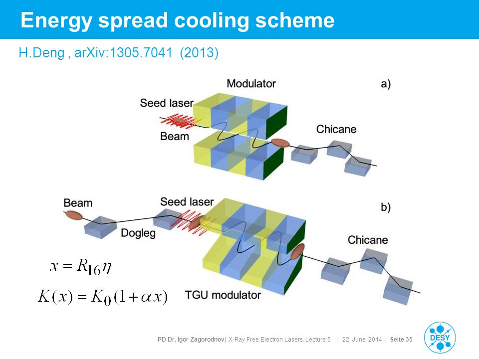 PD Dr. Igor Zagorodnov| X-Ray Free Electron Lasers. Lecture 6 | 22. June 2014 | Seite 35 Energy spread cooling scheme H.Deng, arXiv:1305.7041 (2013)