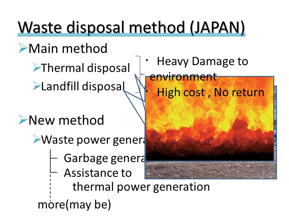 Waste disposal method (JAPAN)  Main method  Thermal disposal  Landfill disposal  New method  Waste power generation Garbage generation Assistance