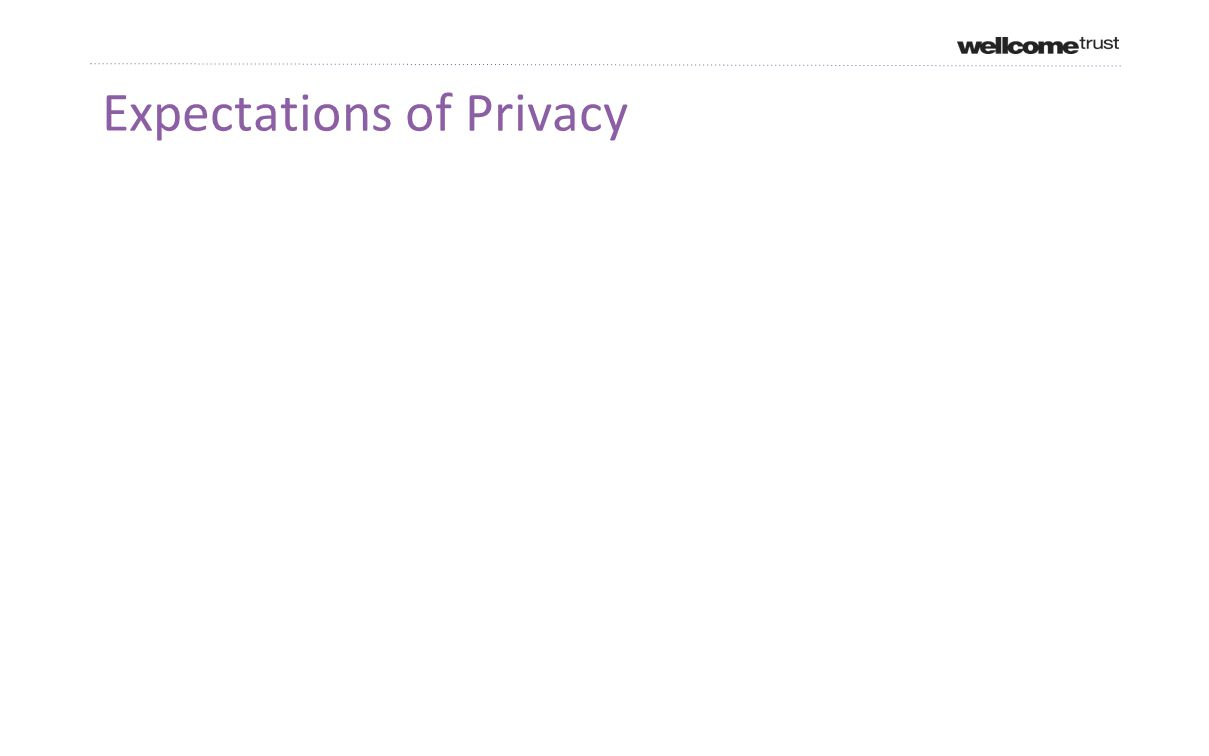 Expectations of Privacy
