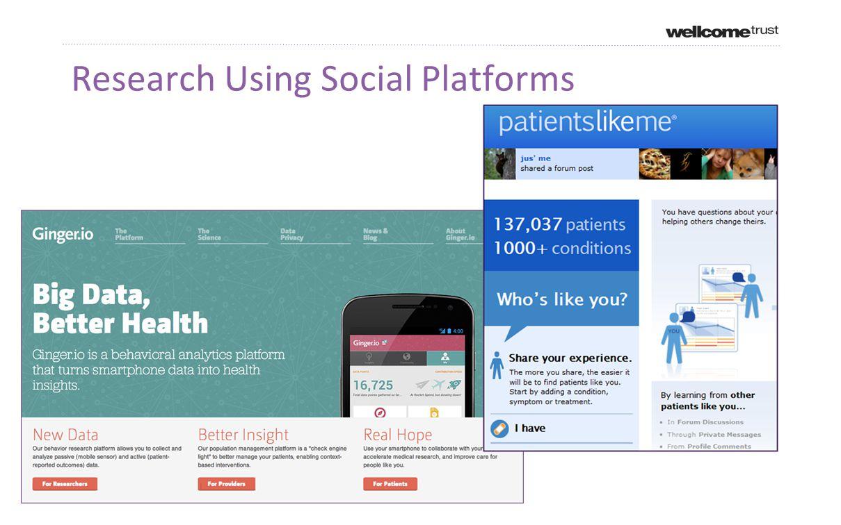 Research Using Social Platforms