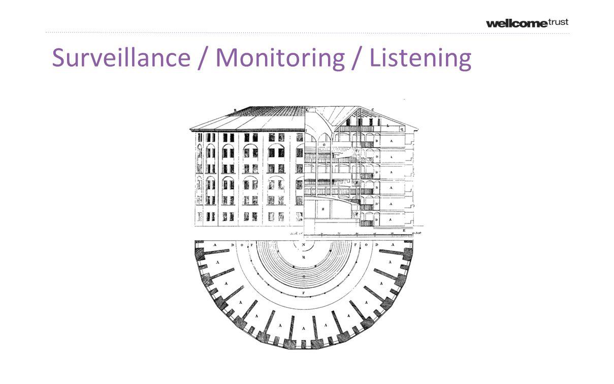 Surveillance / Monitoring / Listening