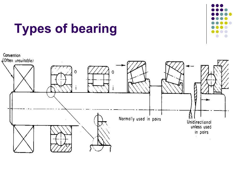 Types of bearing