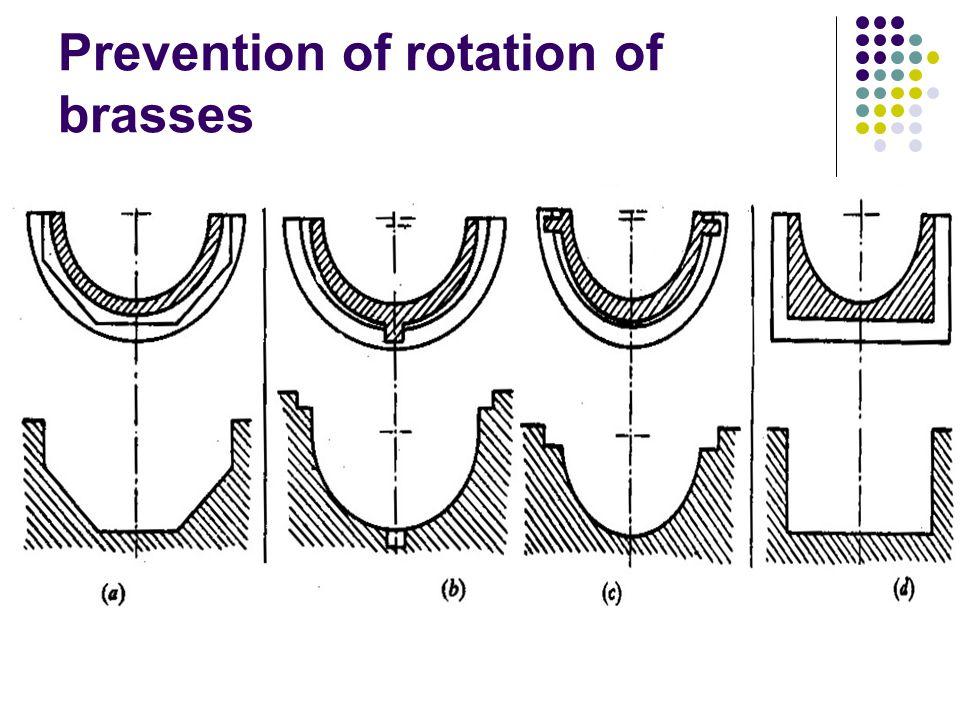 Prevention of rotation of brasses