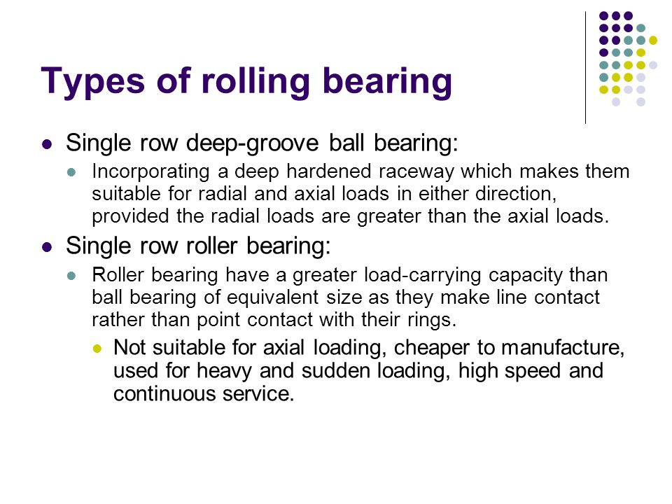 Types of rolling bearing Single row deep-groove ball bearing: Incorporating a deep hardened raceway which makes them suitable for radial and axial loa