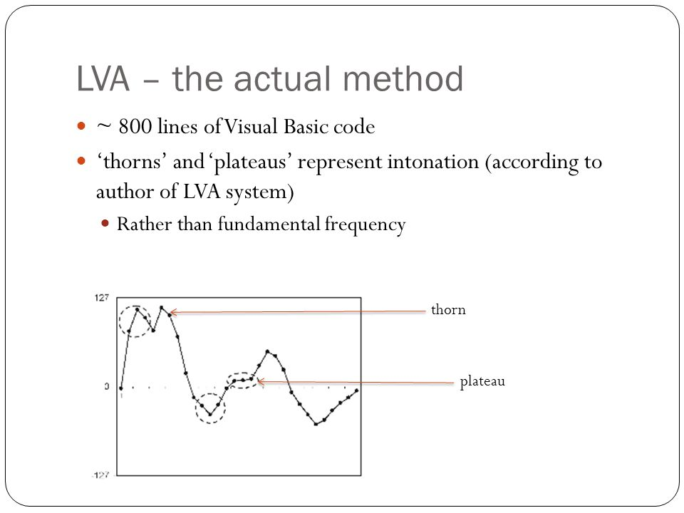 LVA – the actual method ~ 800 lines of Visual Basic code 'thorns' and 'plateaus' represent intonation (according to author of LVA system) Rather than fundamental frequency thorn plateau