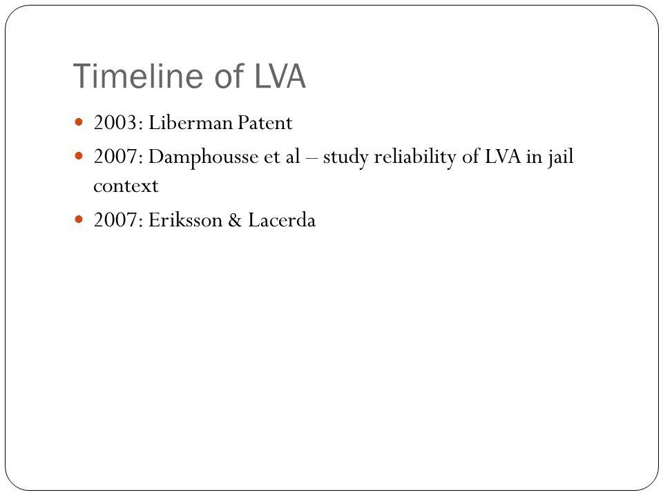 Timeline of LVA 2003: Liberman Patent 2007: Damphousse et al – study reliability of LVA in jail context 2007: Eriksson & Lacerda