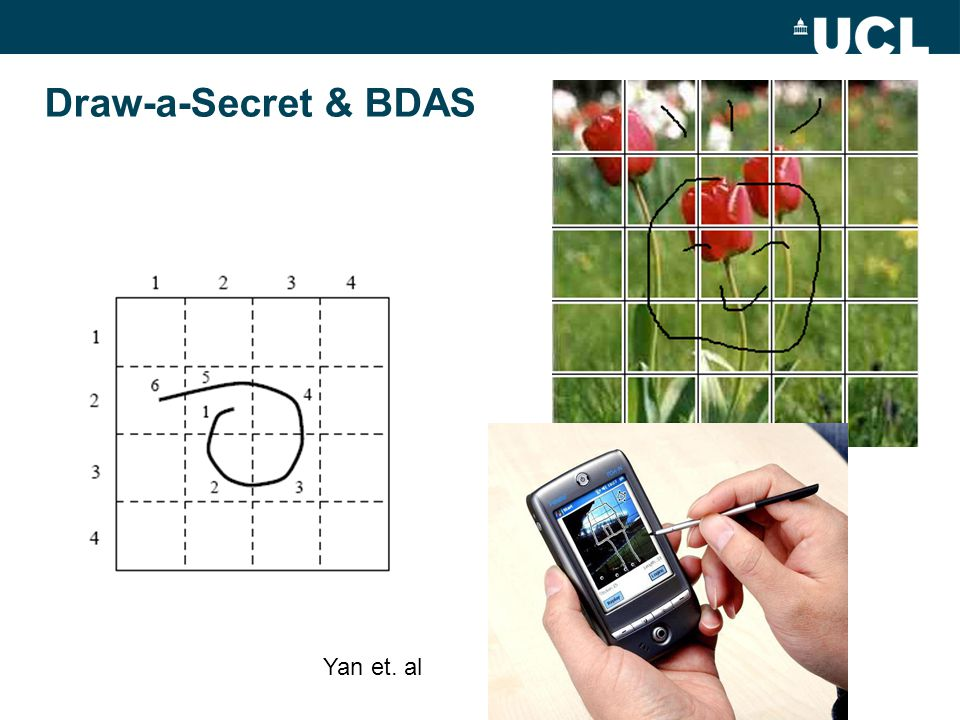 Draw-a-Secret & BDAS Yan et. al