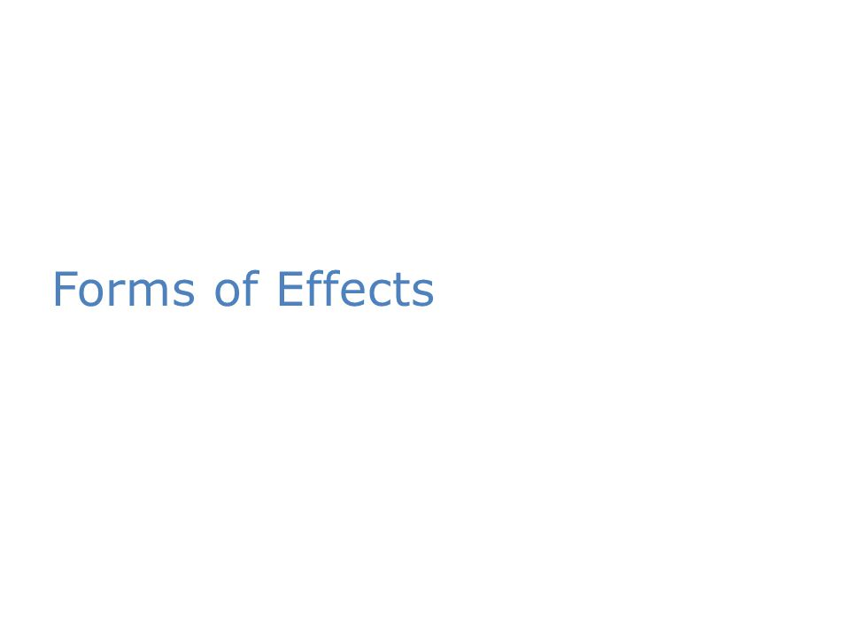 Forms of Effects