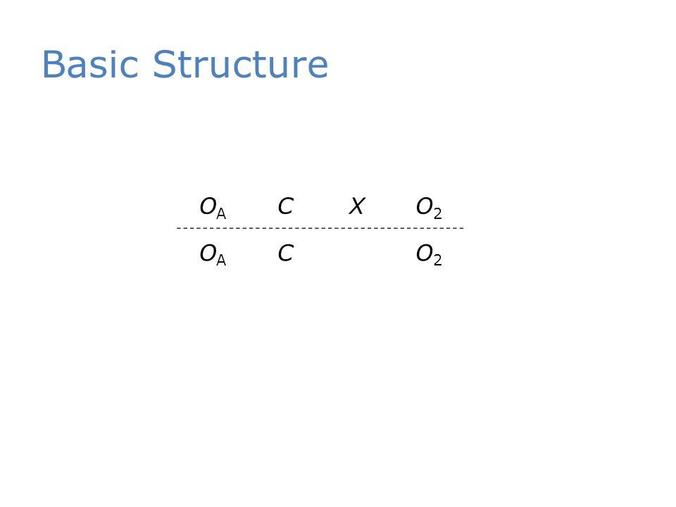 Basic Structure OAOA CXO2O2 OAOA CO2O2
