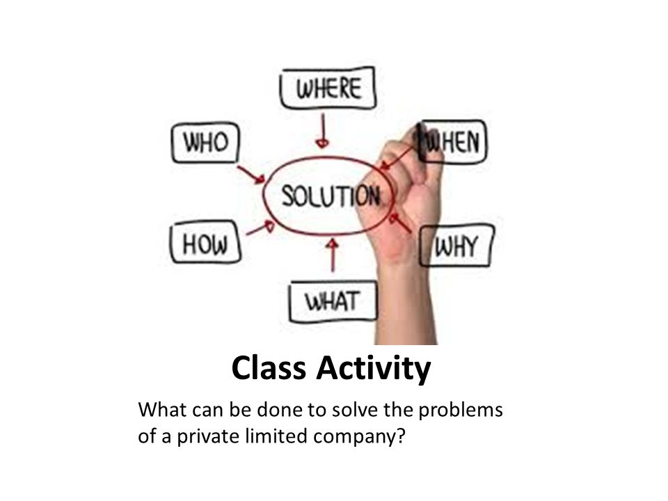 Class Activity What can be done to solve the problems of a private limited company?