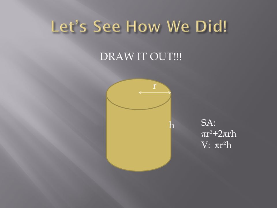 DRAW IT OUT!!! r h SA: π r²+2 π rh V: π r²h