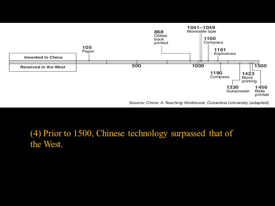 (4) Prior to 1500, Chinese technology surpassed that of the West.