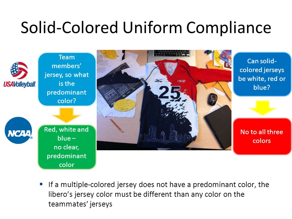 Solid-Colored Uniform Compliance Can solid- colored jerseys be white, red or blue.