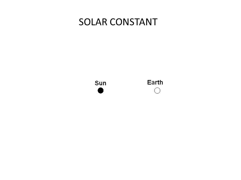 SOLAR CONSTANT