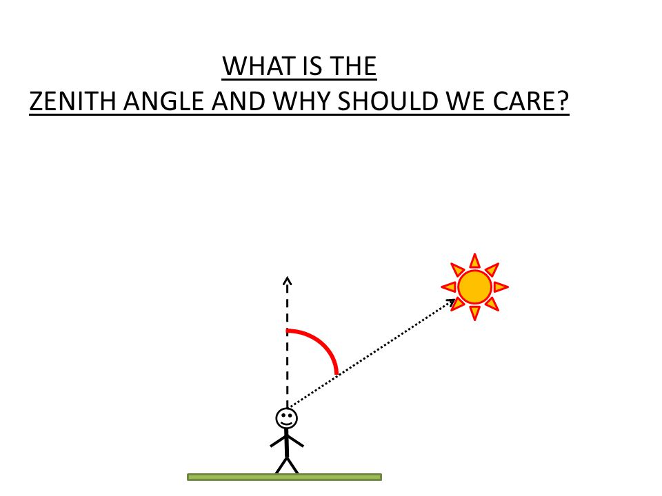 WHAT IS THE ZENITH ANGLE AND WHY SHOULD WE CARE?