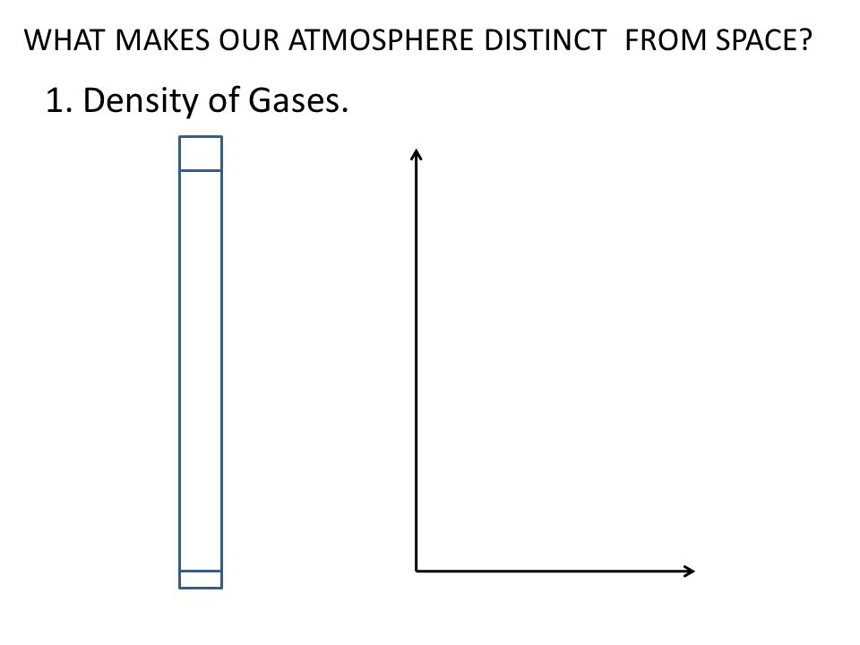 WHAT MAKES OUR ATMOSPHERE DISTINCT FROM SPACE? 1. Density of Gases.