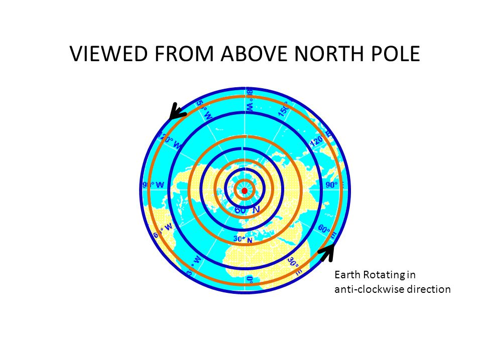 Earth Rotating in anti-clockwise direction VIEWED FROM ABOVE NORTH POLE