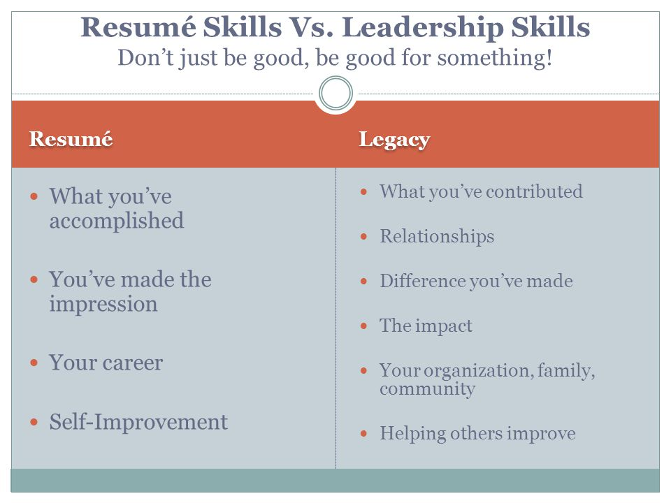 Resumé Legacy What you've accomplished You've made the impression Your career Self-Improvement What you've contributed Relationships Difference you've made The impact Your organization, family, community Helping others improve Resumé Skills Vs.