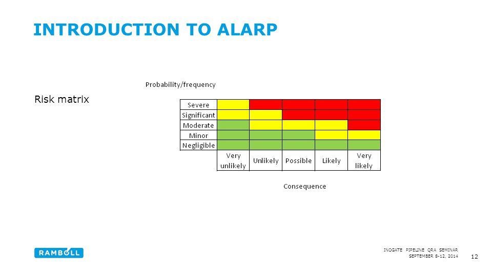 SEPTEMBER 8-12, 2014 INOGATE PIPELINE QRA SEMINAR Risk matrix INTRODUCTION TO ALARP Content slide 12