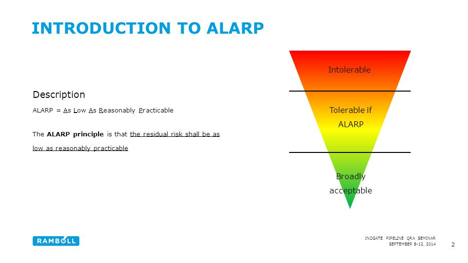 SEPTEMBER 8-12, 2014 INOGATE PIPELINE QRA SEMINAR Description ALARP = As Low As Reasonably Practicable The ALARP principle is that the residual risk s