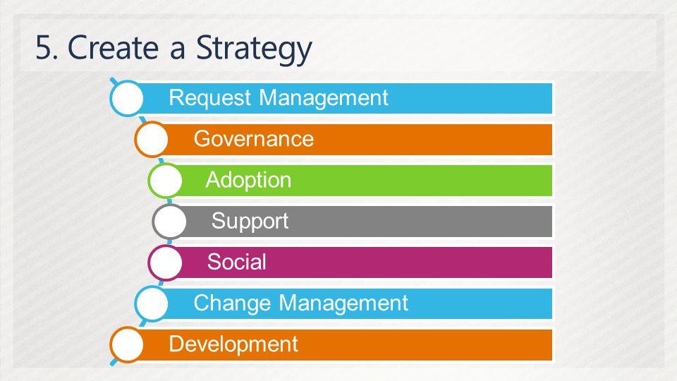 Request Management Governance Adoption Support Social Change Management Development