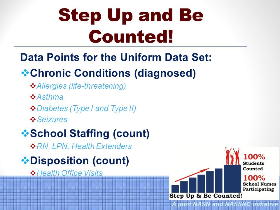 A joint NASN and NASSNC initiative Data Points for the Uniform Data Set:  Chronic Conditions (diagnosed)  Allergies (life-threatening)  Asthma  Diabetes (Type I and Type II)  Seizures  School Staffing (count)  RN, LPN, Health Extenders  Disposition (count)  Health Office Visits Step Up and Be Counted!