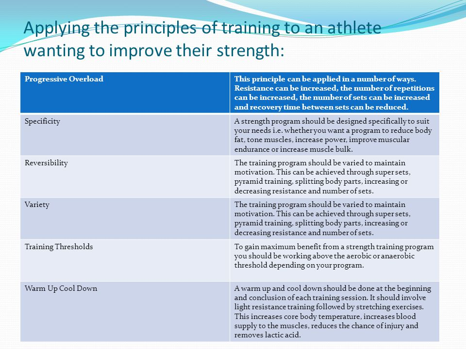 Applying the principles of training to an athlete wanting to improve their strength: Progressive OverloadThis principle can be applied in a number of ways.